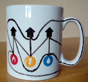 three utilities mug