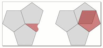 pentagon problem